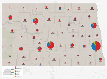 Results by county showing number of votes by size and candidates by color