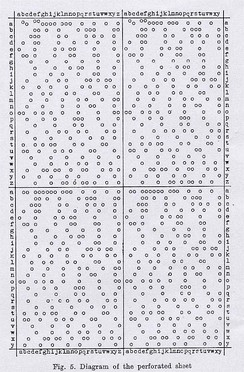 A Zygalski perforated sheet (1938)