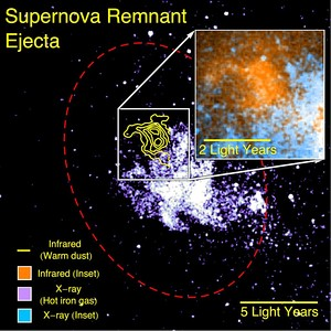 SOFIA science — supernova remnant ejecta producing planet-forming material.