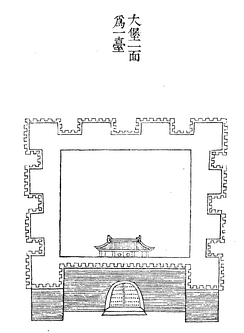 Large Chinese fort