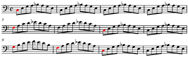 Typical boogie woogie bassline on twelve-bar blues progression in C, chord roots in red.  Play (help·info)