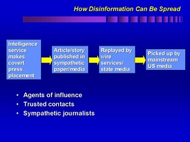 How Disinformation Can Be Spread, explanation by U.S. Defense Department (2001)