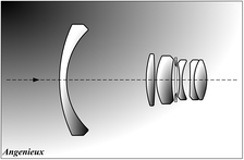 Cross-section of a typical retrofocus wide-angle lens.