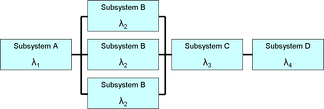 "A reliability block diagram showing a ""1oo3"" (1 out of 3) redundant designed subsystem"