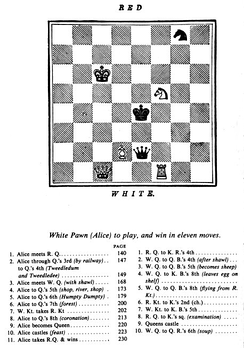 Lewis Carroll's diagram of the story as a chess game