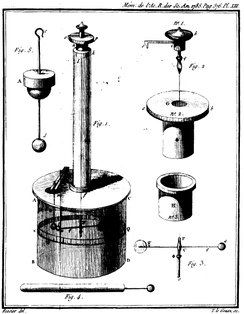 Drawing of Coulomb's torsion balance. From Plate 13 of his 1785 memoir.