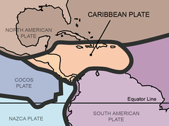 Central America and the Caribbean Plate