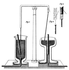 Faraday's electromagnetic experiment, 1821[1]