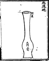A depiction of an early vase-shaped cannon dated from around 1350 AD. The illustration is from the 14th century Ming Dynasty book Huolongjing.[3]