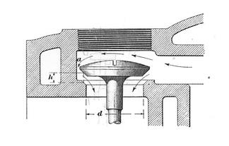 Схематическое изображение выпускного клапана на примере двигателя с нижнеклапанным ГРМ. Клапан имеет выпуклую форму головки. d— диаметр седла клапана, h— высота его подъёма, a— путь выхлопных газов.