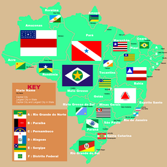 The States of Brazil, their respective flags, their state capitals, and their largest cities.