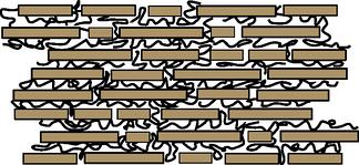 Структура слоёв перламутра, в котором пластины арагонита отделены друг от друга листками органической матрицы, состоящей из биополимеров (таких, как хитин, люстрин и структурно подобных шёлку белков)