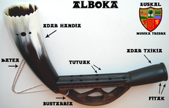The Alboka has a double-reed that vibrates when blown on the small tube. The tubes regulates the melody and the big horn amplifies the sound.