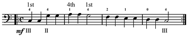 "Hypothetical cello fingering of ""Twinkle, Twinkle, Little Star"" with hand positions with ordinals, fingers with numbers, and strings indicated with Roman numerals. The A could instead have been played open like the D and the entire line could have been in 1st position."