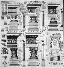 Illustration of Doric (left three), Ionic (middle three) and Corinthian (right two) columns
