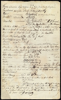 Water damaged unpublished autograph manuscript page of Bligh's voyage in the launch of HMS Bounty, from the ship to Tofua and from thence to Timor April 28 to June 14, 1789, after the Mutiny. It contains notes used later as the basis for his report and all his subsequent narratives.