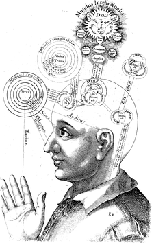 A cognitive model illustrated by Robert Fludd
