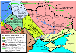 The relative positions of key combatants in Ukraine in March 1919