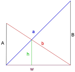 Crossed ladders. h is half the harmonic mean of A and B