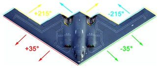 Illustration of the B-2's basic radar reflection angles
