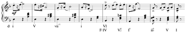 Common-chord modulation in Tchaikovsky's Album pour enfants (1887), Op. 39, No. 10, Mazurka[5] Play (help·info)