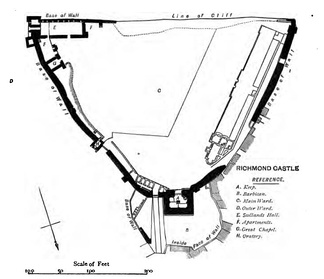 A plan of Richmond Castle's main enclosure, keep, and the small enclosure around the keep. The outer enclosure is off to the east.