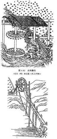 Two types of hydraulic-powered chain pumps from the Tiangong Kaiwu of 1637, written by the Ming Dynasty encyclopedist, Song Yingxing (1587–1666).
