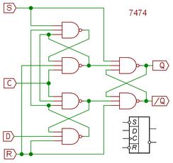 Двухступенчатый синхронный D-триггер с асинхронными сбросом и установкой