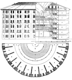 "Jeremy Bentham's ""panopticon"" prison introduced many of the principles of surveillance and social control that underpin the design of the modern prison. In the panopticon model, prisoners were housed in one-person cells arranged in a circular pattern, all facing towards a central observation tower in such a way that the guards could see into all of the cells from the observation tower, while the prisoners were unable to see the guards.[28][29][g] (Architectural drawing by Willey Reveley, 1791)"