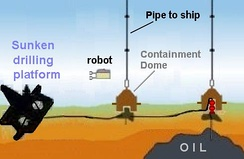 Concept diagram of underwater oil containment domes originally planned for the Deepwater Horizon oil spill. At this stage, there were 2 remaining oil leaks from the fallen pipeline.