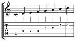 Diatonic scale on C, guitar tablature and stave notation (suboctave is assumed). Play (help·info)