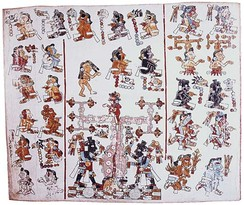 Plate 37 of the Codex Vindobonensis. The central scene supposedly depicts the origin of the Mixtecs as a people whose ancestors sprang from a tree.