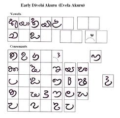 The most ancient Dhivehi script