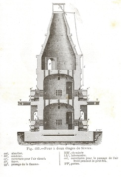 Two storey Sèvres kiln, 1864