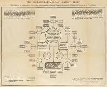 "The Rockefeller-Morgan ""Family Tree"" (1904), which depicts how the largest trusts at the turn of the 20th century were in turn connected to each other."
