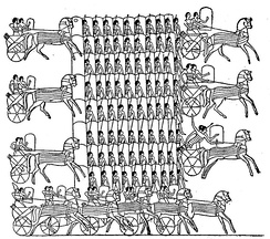 Depiction of ancient Egyptian military formation