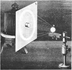Round bottom flask rainbow demonstration experiment - Johnson 1882