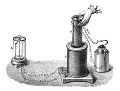 One of Faraday's 1831 experiments demonstrating induction. The liquid battery (right) sends an electric current through the small coil (A). When it is moved in or out of the large coil (B), its magnetic field induces a momentary voltage in the coil, which is detected by the galvanometer (G).