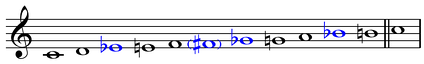 Blue notes (in blue): ♭3, (♯4)/♭5, ♭7