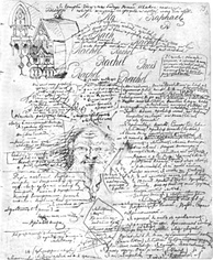 Manuscript of Demons
