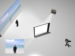 Front projection – the background is projected onto a two-way mirror, which reflects the image onto a highly reflective surface