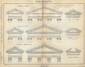 Illustrations of types of pediments