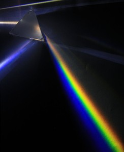Optics includes study of dispersion of light.