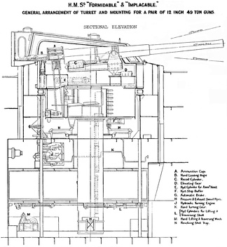 Right elevation of 12 inch gun turret & ammunition hoists