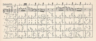 Choreography for the Spanish dance Cachucha, described using dance notation
