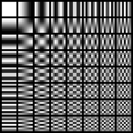 Two-dimensional DCT frequencies from the JPEG DCT