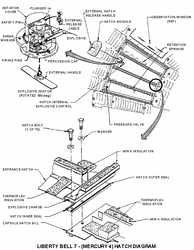 MR-4 Explosive Hatch Diagram. (NASA)
