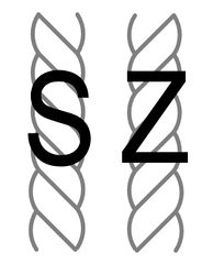 Illustration of the S and Z naming convention