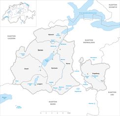Municipalities of Canton Obwalden