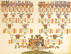 An ahnentafel family tree displaying an ancestor chart of Sigmund Christoph, Graf von Zeil und Trauchburg